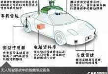 安防企业的车造得怎样?