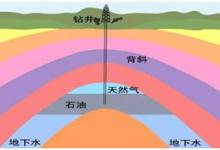 """诞生记:""""中国血统""""的石油测井一体化探测器"""