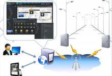 智慧路灯控制系统解决方案详解