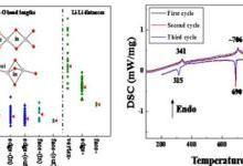 设计合成新型硼酸盐光学晶体材料研究获进展