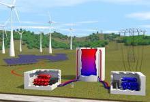 11种电能储存技术未来成本分析