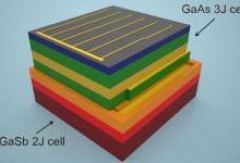 世界最高效太阳能电池即将诞生!