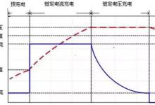 动力电池四段式充电原理及要点解析