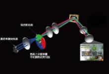 迪威视讯拟建设激光显示研发及生产制造基地