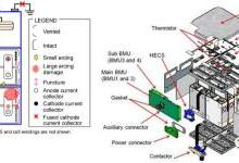 【干货】解析电池包内的压力传感器