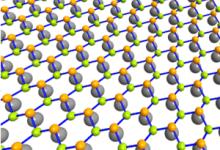 新型高储锂性能二维超薄材料