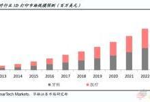 3D医疗打印行业之中国的发展