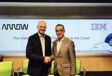艾睿电子与IBM联手物联网方案