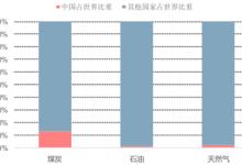 2017中国大气污染重要成因剖析