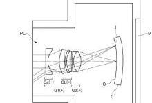 适用于曲面传感器的无反镜头专利