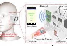 实时检测体温的3D打印传感器设备