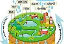 如何对海绵城市建设方案及实施效果评估?