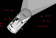 为什么说激光雷达对自动驾驶至关重要