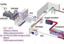 我国5PW激光系统将开展首轮物理实验