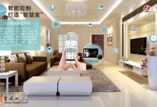 分析:智能家居,消费者们怎么看?