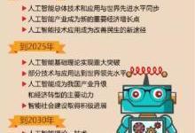 """新一代人工智能从""""五胡乱华""""开始"""