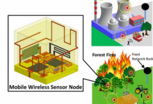 3D打印的无线传感器 可以挽救生命