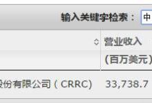 """中国""""一带一路""""朋友圈越建越大"""