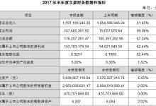 国星光电公布上半年业绩快报:净利1.54亿