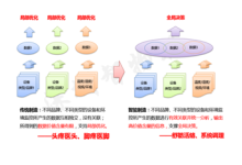 物联网技术在智能制造中的应用场景
