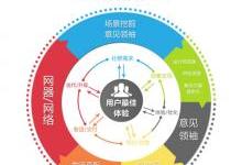 海尔助推工业4.0时代中国制造业的创新转型