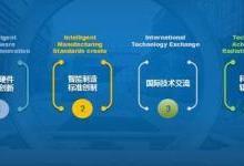 中关村智造大街铺就中国智能制造创新路径