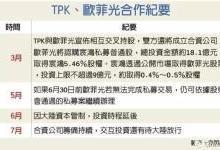 大陆资金不放行,TPK、欧菲光结盟案受阻