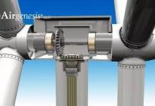 5MW双转子风电机组将于年底问世