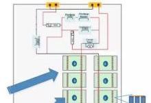 【干货】电池系统短路保护设计分析