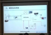氢燃料电池车环保性能有多高?