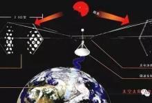 盘点:人类发明的十大奇特的发电方式