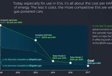 固态电池能否助丰田弯道超车打败特斯拉?