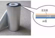 从软包锂电芯封装 看铝塑膜的重要性