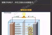 【梳理】图解看懂钛酸锂电池现状