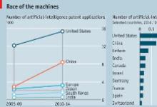 中国的AI:算法王国
