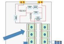 【干货】关于电池系统短路保护层级的考虑