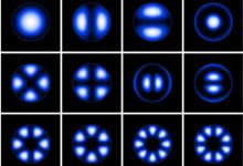 光通讯一周盘点:实验室开发出高性价比同调多模光纤