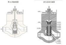 滨大阀门改造的国内首台最小流量阀成功投产