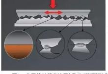 解析:超声波增材制造技术