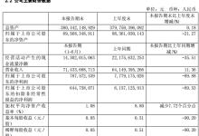 华能国际上半年合并营业收入为714.34亿