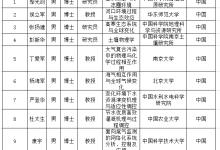 节能环保研究人员入选国家杰青获得者名单