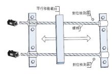 英威腾伺服DA200龙门同步在锡膏印刷机的应用