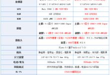 魅族PRO 7/7 Plus续航强大外 还有哪些玄机呢?