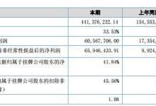 固德威披露半年报 实现营收4.4亿