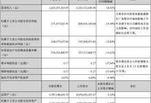 京威股份:上半年营业收入同比增长18.41%