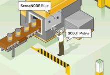 传感器+云端监测让不间断生产成为可能