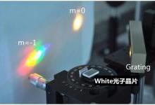 解析白光激光和准白激光