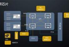 CPU一样 华为服务器自研芯片有何特点?