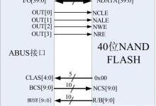 多功能存储器芯片的测试系统设计:提高芯片测试效率