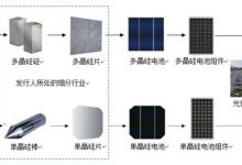 自动化清洗技术在光伏发电产业中的应用